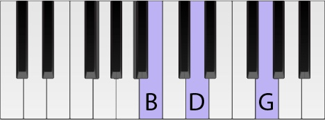 G Chord Piano First Inversion