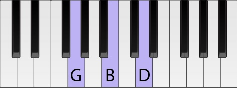 G Chord Piano Root Position