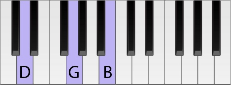 G Chord Piano second inversion